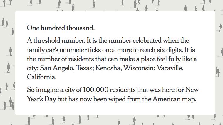 a city of 100,000